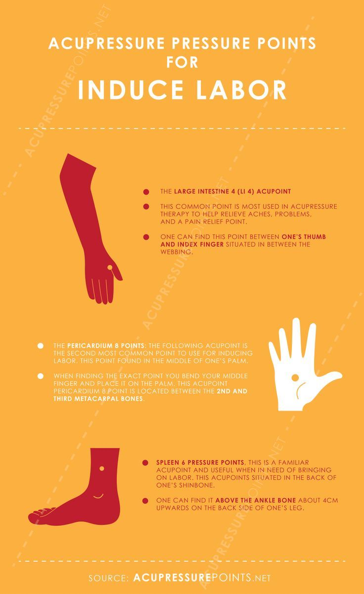 Acupressure Points To Induce Labor Infographic Labor Birth