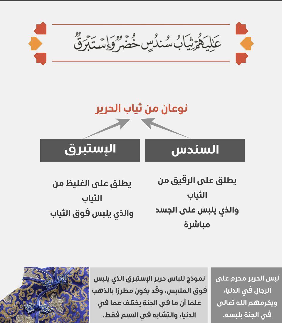 Pin By Mohamed Ezzat On تفسير القرآن الكريم Salaah Wisdom Boarding Pass