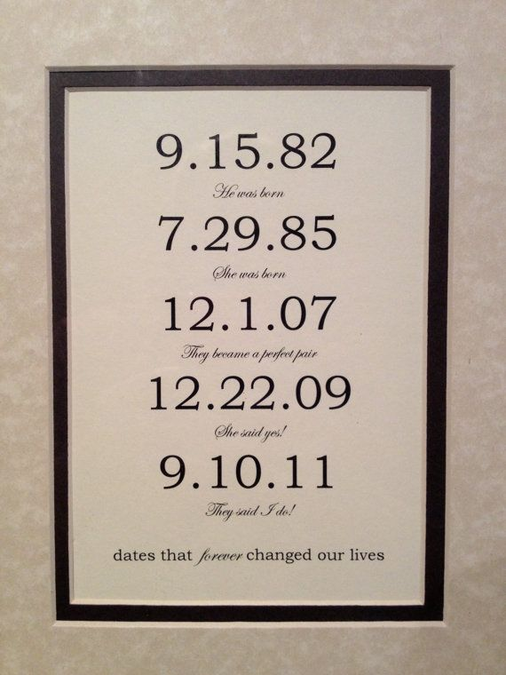 Framed & Matted Custom Date Art Print – Personalized Anniversary Engagement or Wedding Present. Custom Family – Special Dates.  8×10 inch.