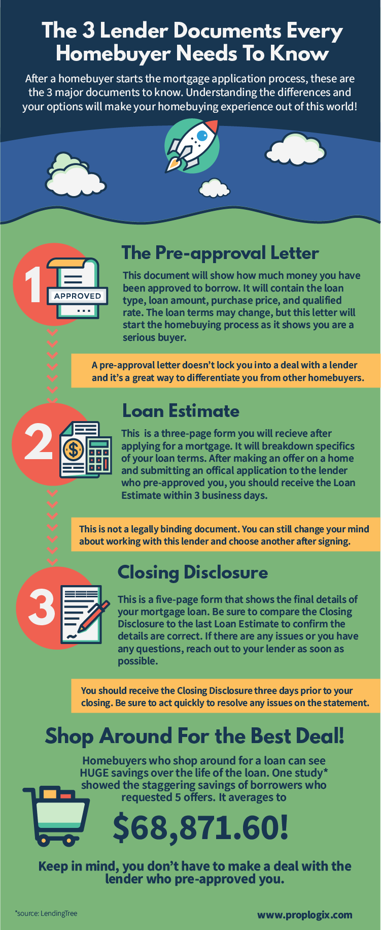Homebuyer Tips When Applying For A Mortgage So You Get The Best