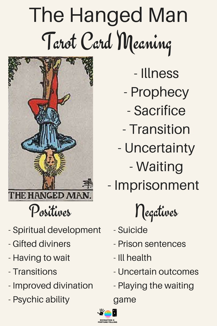 The Hanged Man: Predictive Tarot Card Meanings
