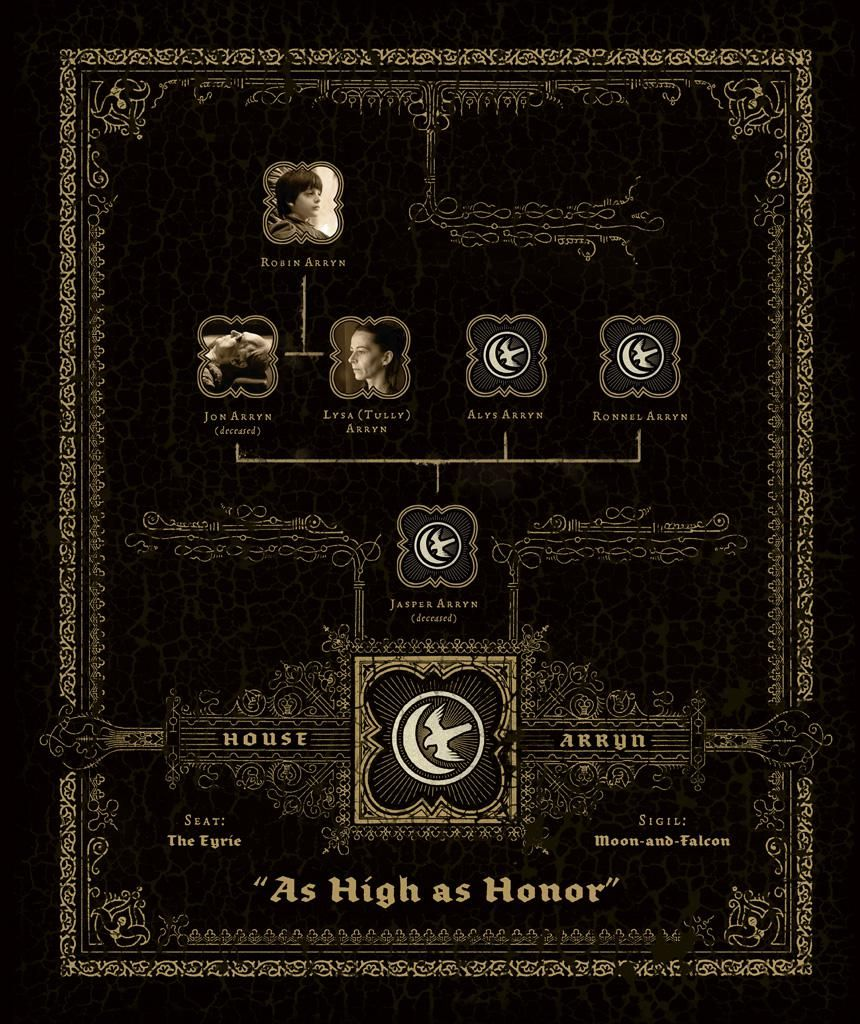 the great houses of westeros game of thrones house arryn g o t pinterest gaming house. Black Bedroom Furniture Sets. Home Design Ideas