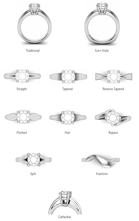 this diagram of different band styles of rings
