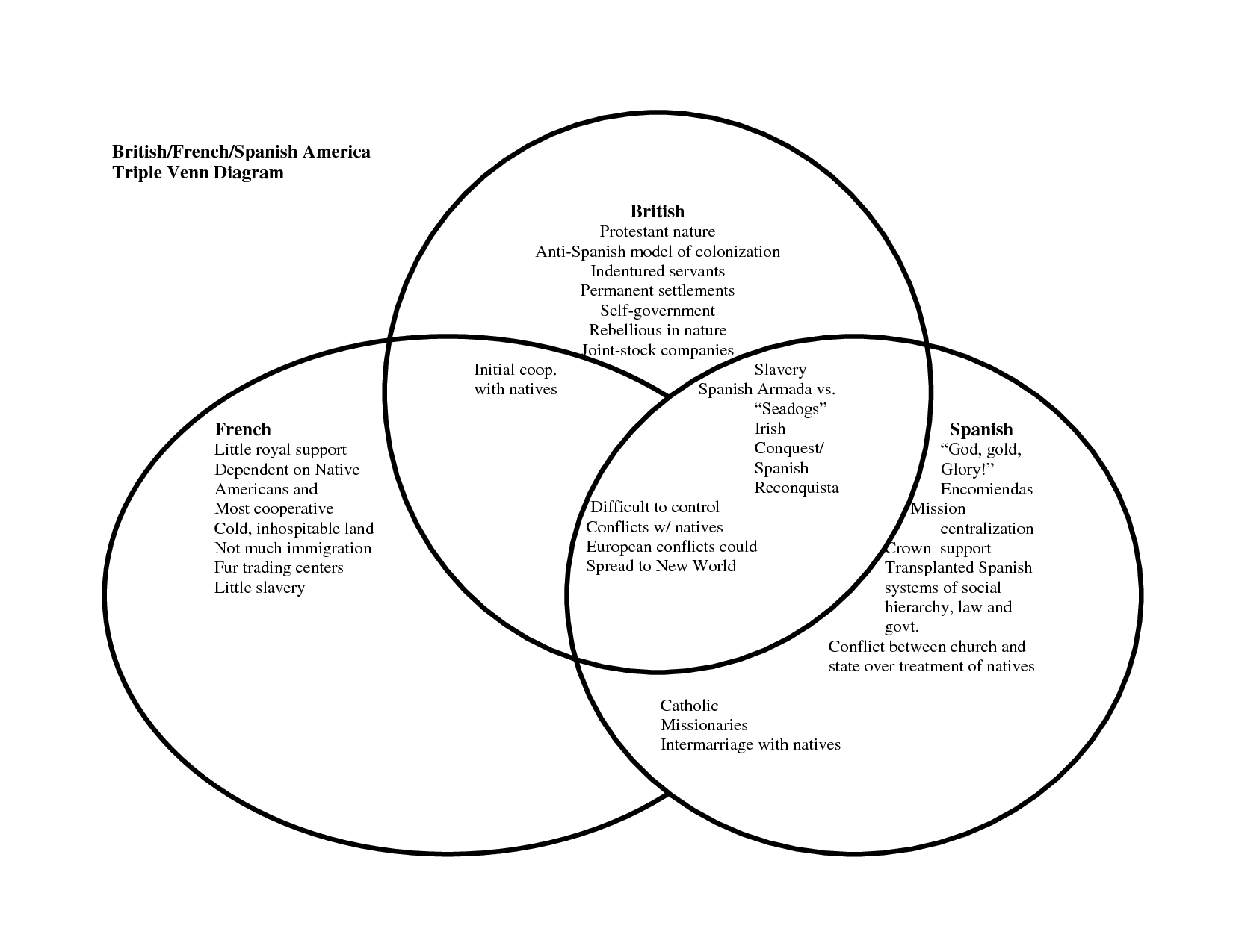 a venn diagram or set diagram is a diagram that shows all possible logical relations between [ 1650 x 1275 Pixel ]