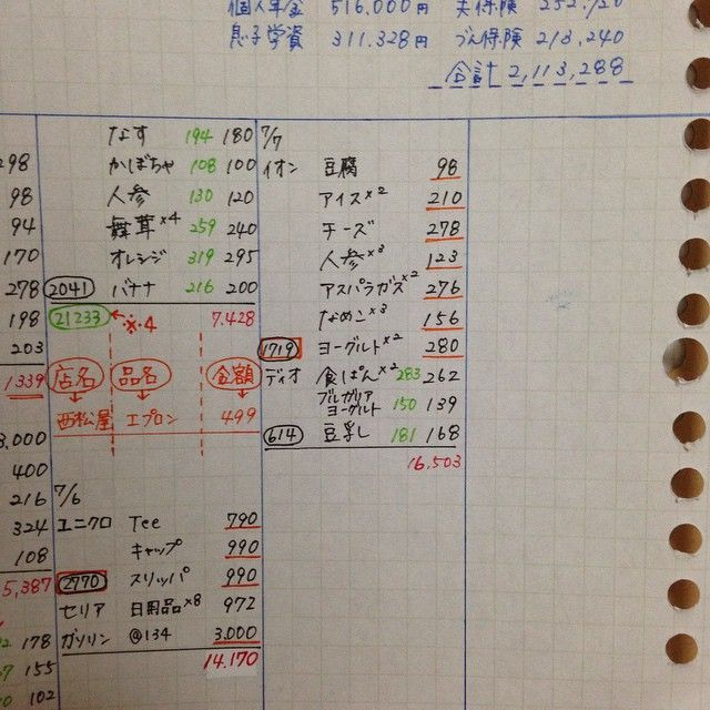 145 Posts , See Instagram photos and videos from \u0027づんの家計簿の書き方