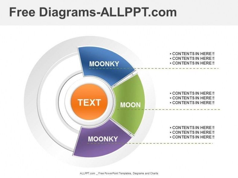 Donut Chart Templates For Powerpoint Wiring Diagram