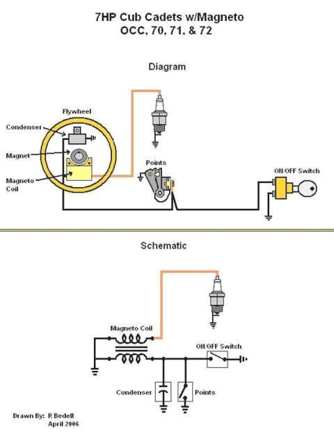 Motorcycle Magneto Wiring Diagram And, Small Engine Magneto Wiring Diagram