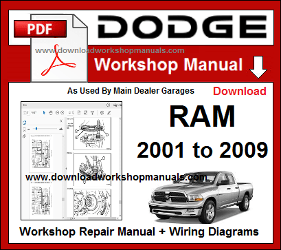 Dodge Ram Workshop Repair Manual Download In 2020 Repair Manuals Dodge Dodge Ram