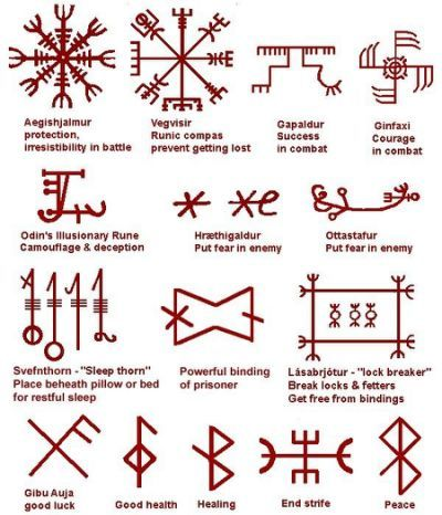 Viking Symbols Tattoo Ideas Tattoo Ideas Pinterest Symbols