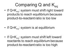 Image result for Q and keq   Chemistry 2018   Ap chem, Chemistry