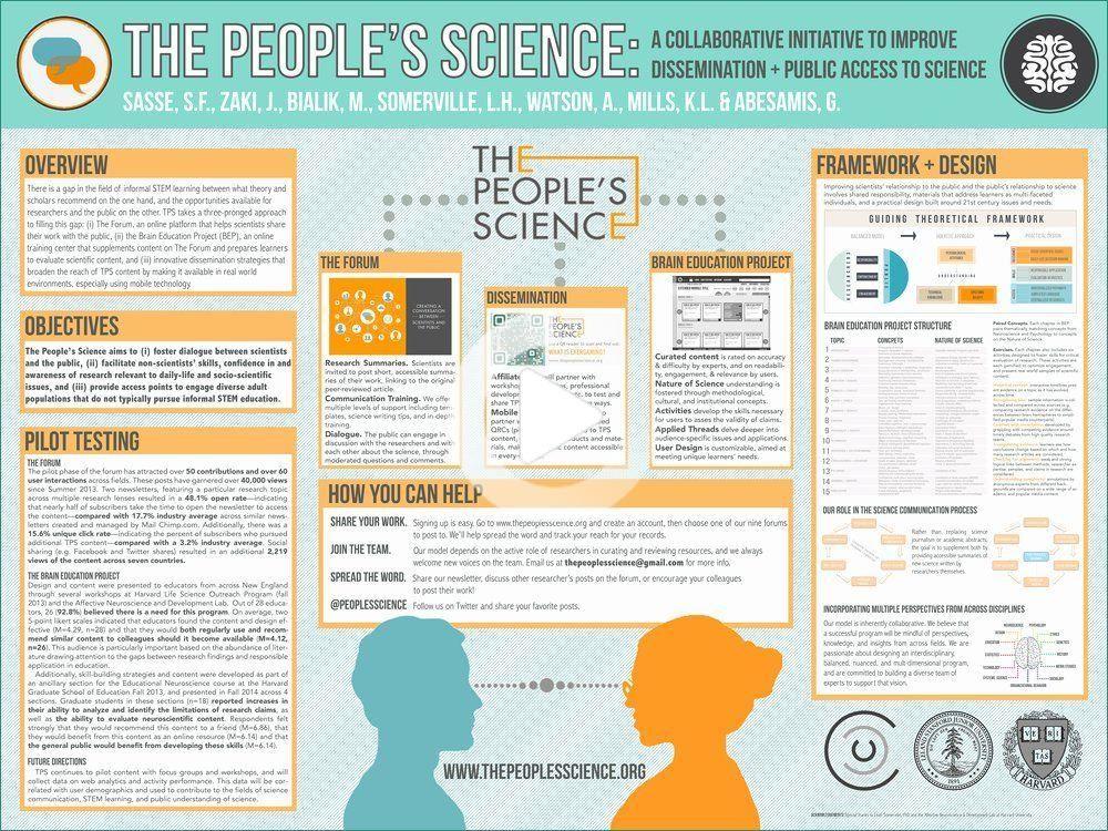 Best 25 Scientific Poster Design Ideas On Pinterest Amusing Best Scientific Poster Design Scientific Poster Design Scientific Poster Academic Poster