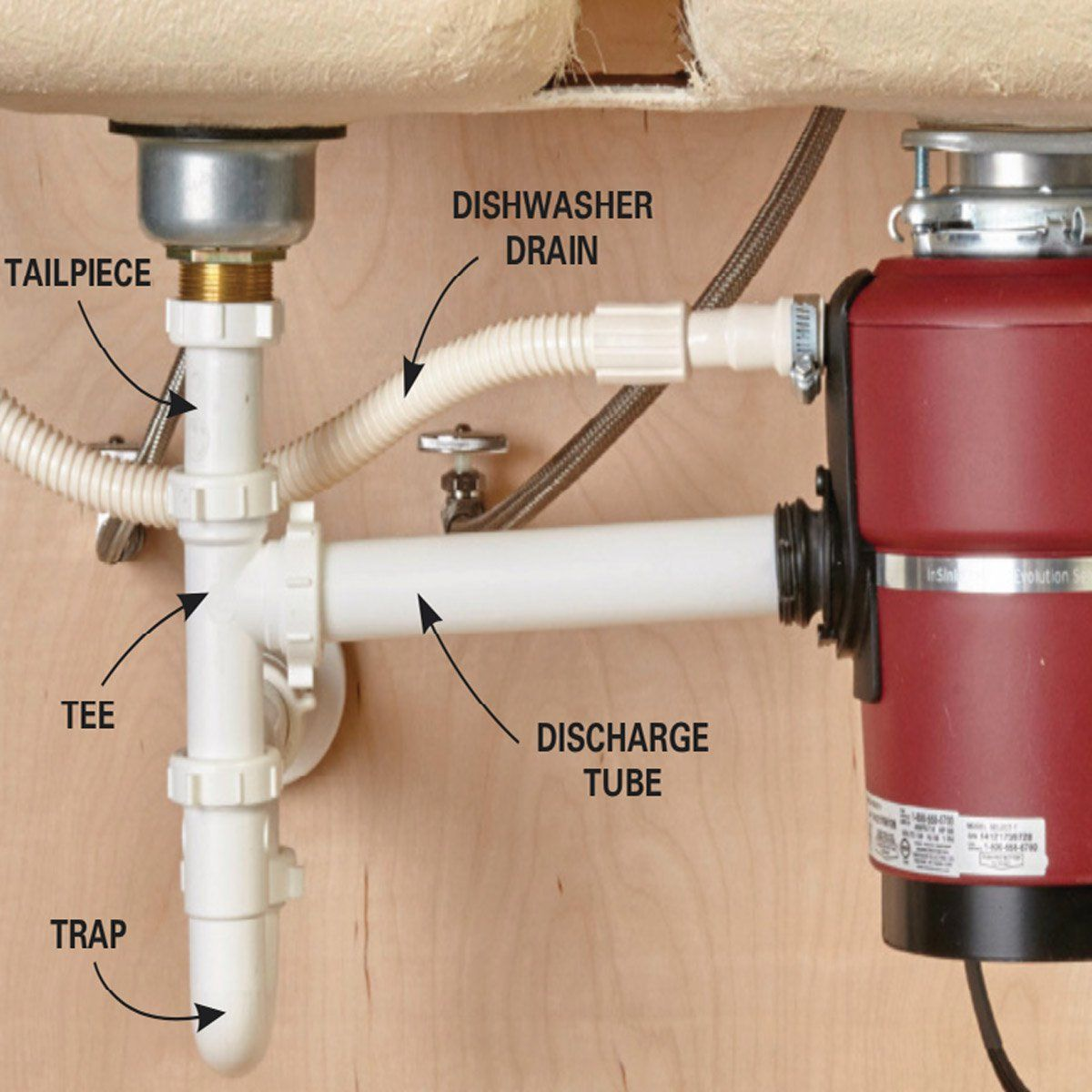 How To Replace A Garbage Disposal Diy Garbage Disposal Garbage Disposal Garbage Disposal Repair
