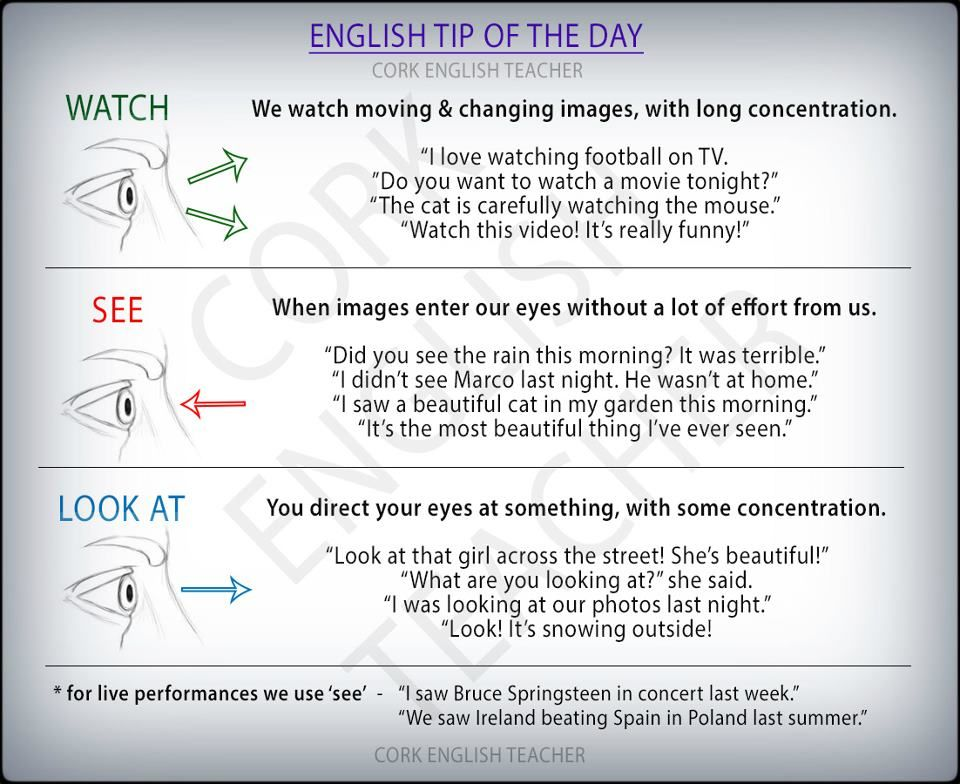 Aula De Inglês Aprender Phrasal Verbs In English Com: English Vocabulary - Look, Watch, And See