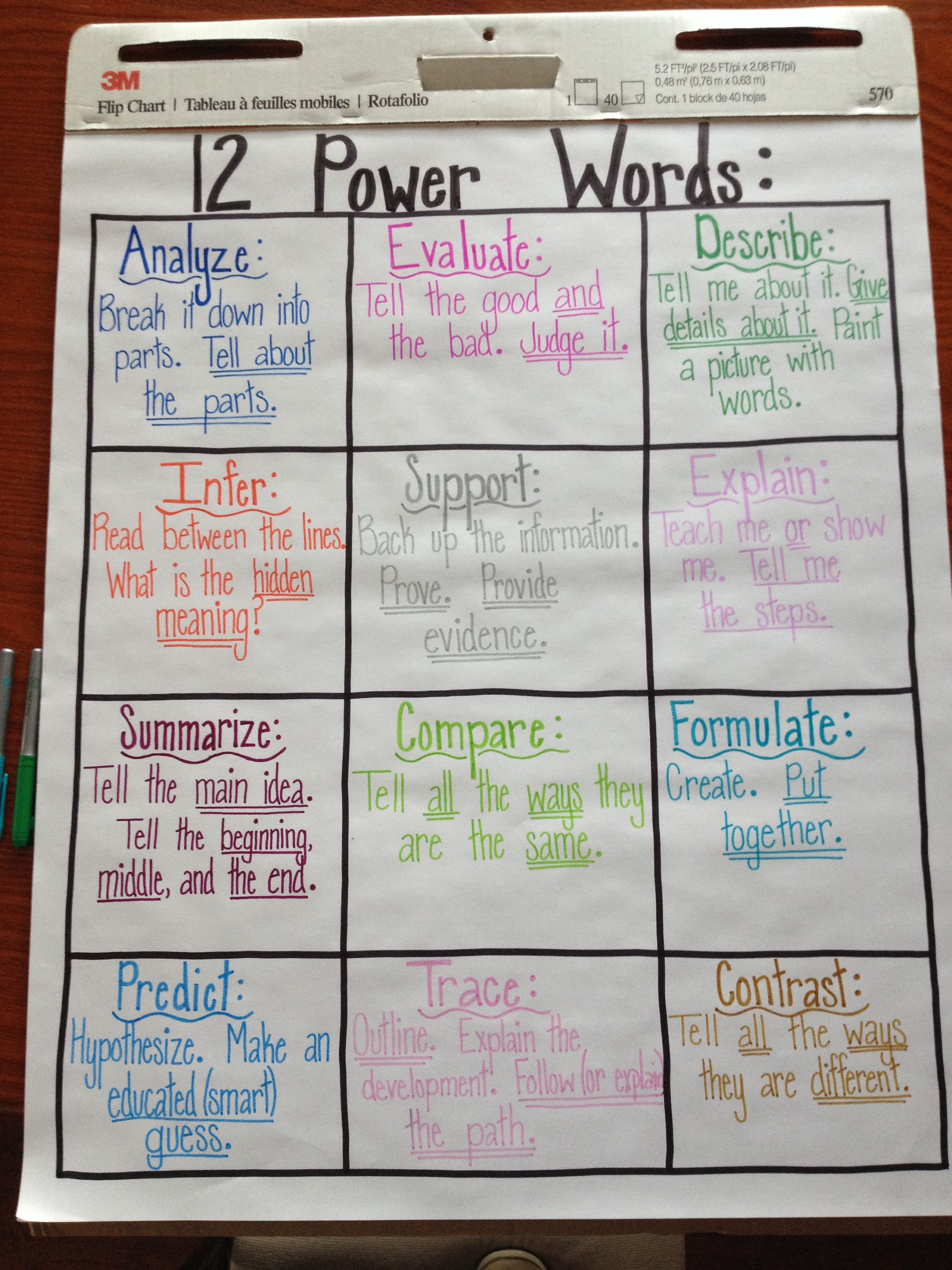 12 Power Words Students Should Learn Vocabulary Testing Make A Block Diagram In Word