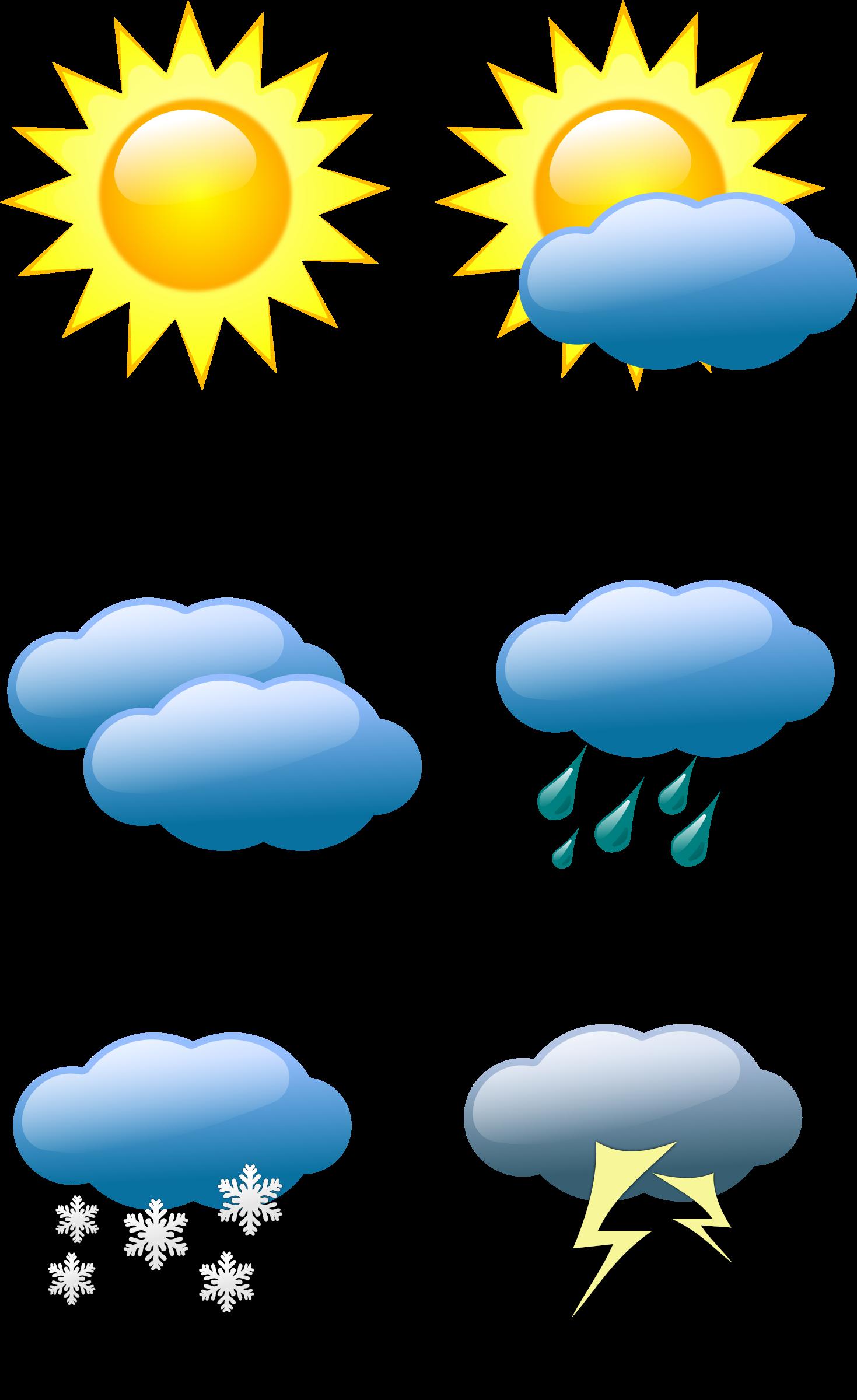 Resultado De Imagen De Weather Chart