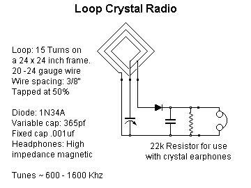 crystal loop radio schematic crystal radio 2 welcome to dave s homemade crystal radio schematic selector page here you can see all on 4 pages all my crystal radio circuit diagrams