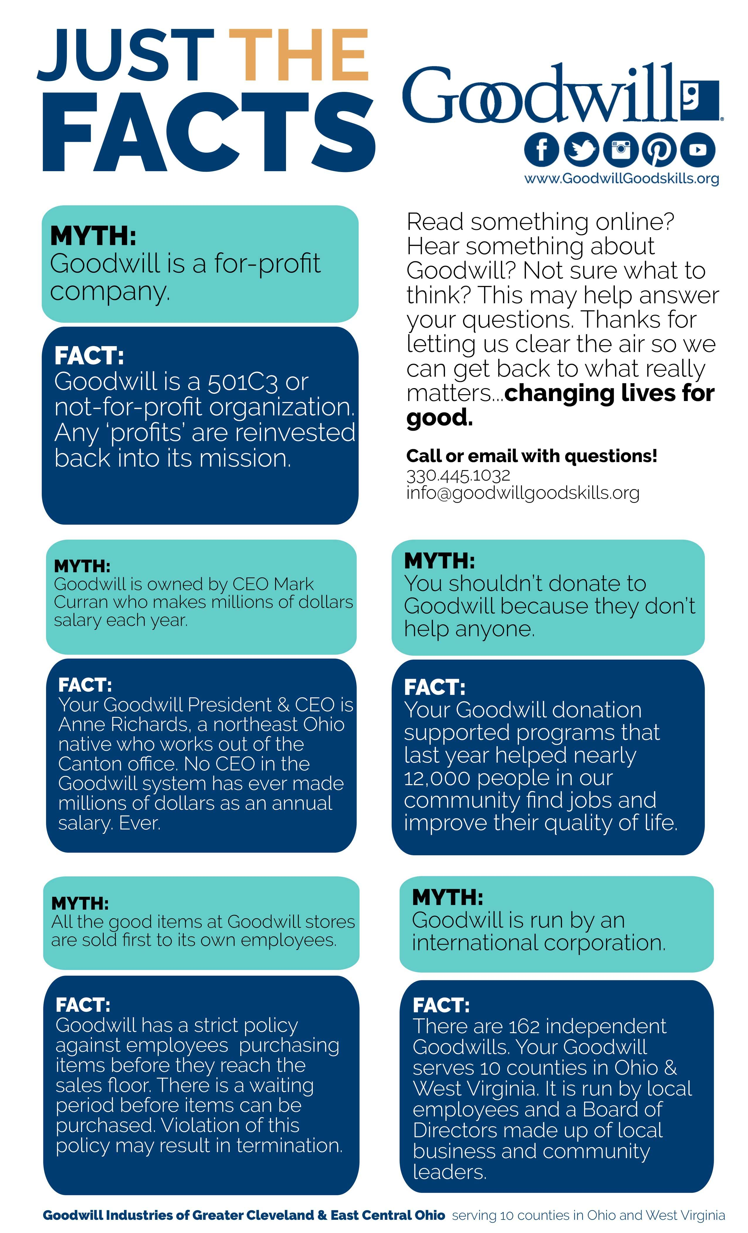 Know The Facts About A Common Rumor Non Profit Organization Thrift Store Ohio Goodwill Industries Of Greater Cleve Thrifting Facts Nonprofit Organization