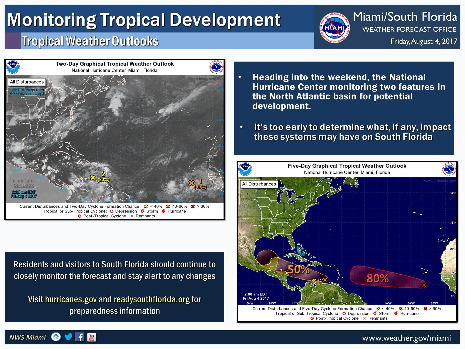 08 04 17 New Atlantic Basin Update National Hurricane Center Weather Forecast Weather