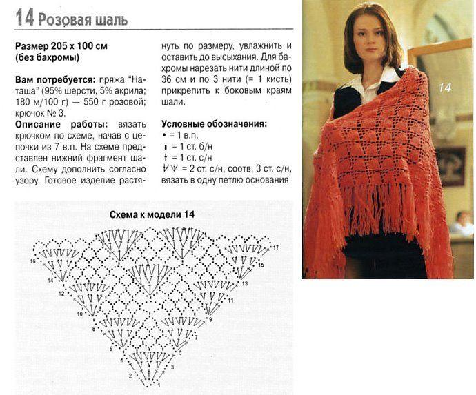 Patrón: Chal o chalina naranja en abanicos al crochet divino ...