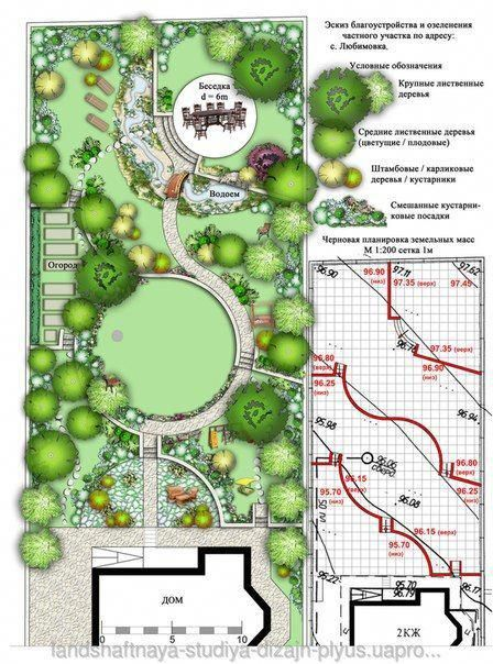 Large garden with a circular lawn amid other landscaping. #backyardlandscapedesignlayout #diygartenprojekte