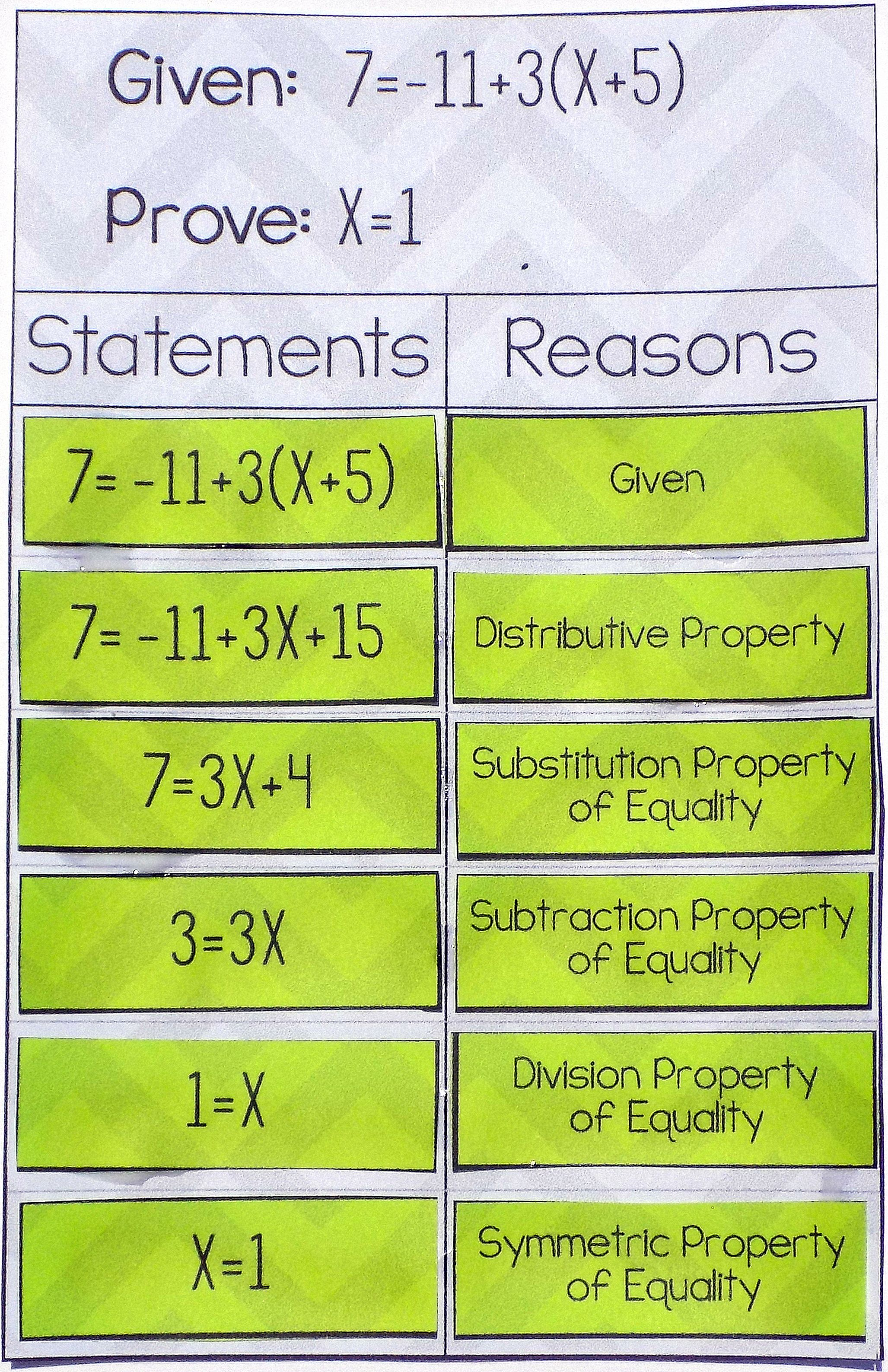Algebraic Proof Activity