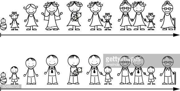 Rodina Vyvoj Men Women Clip Art