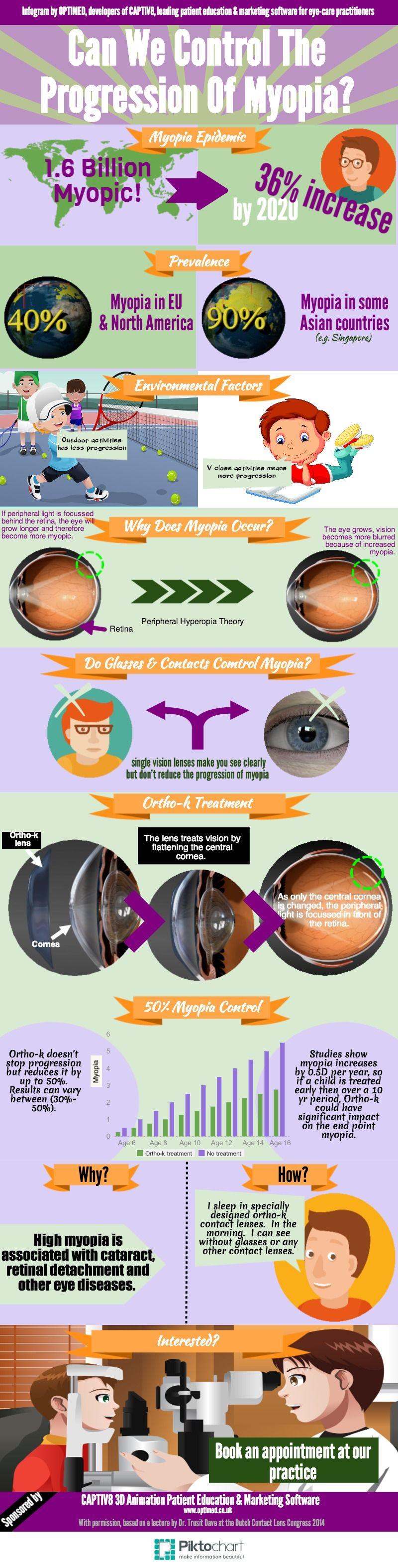 Colour therapy for myopia - Myopia Control
