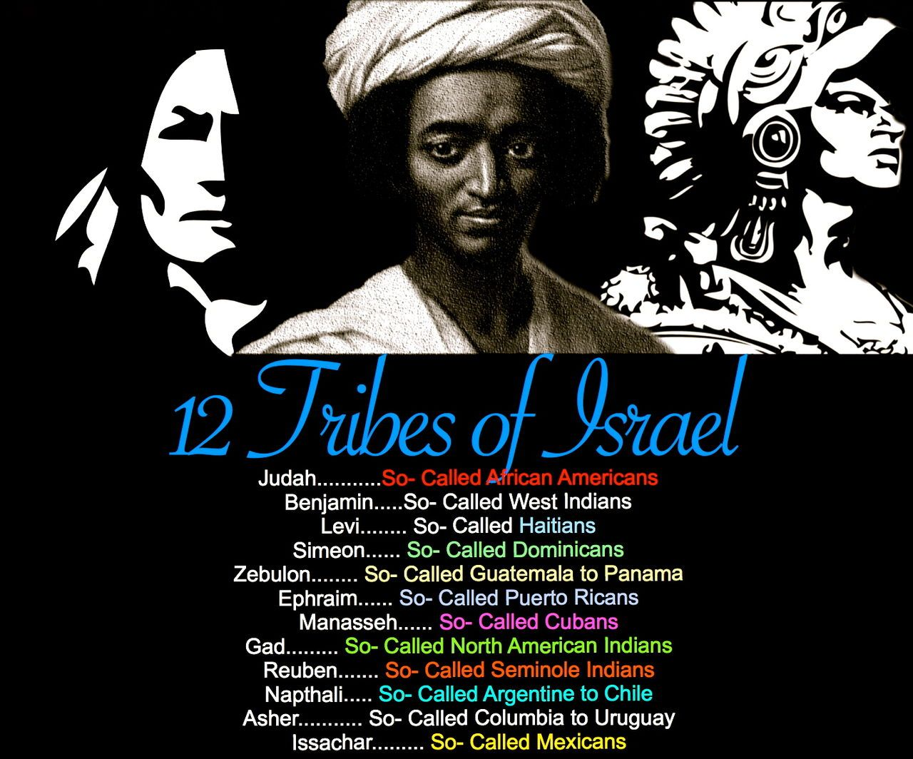 12 Lost Tribes Of Israel