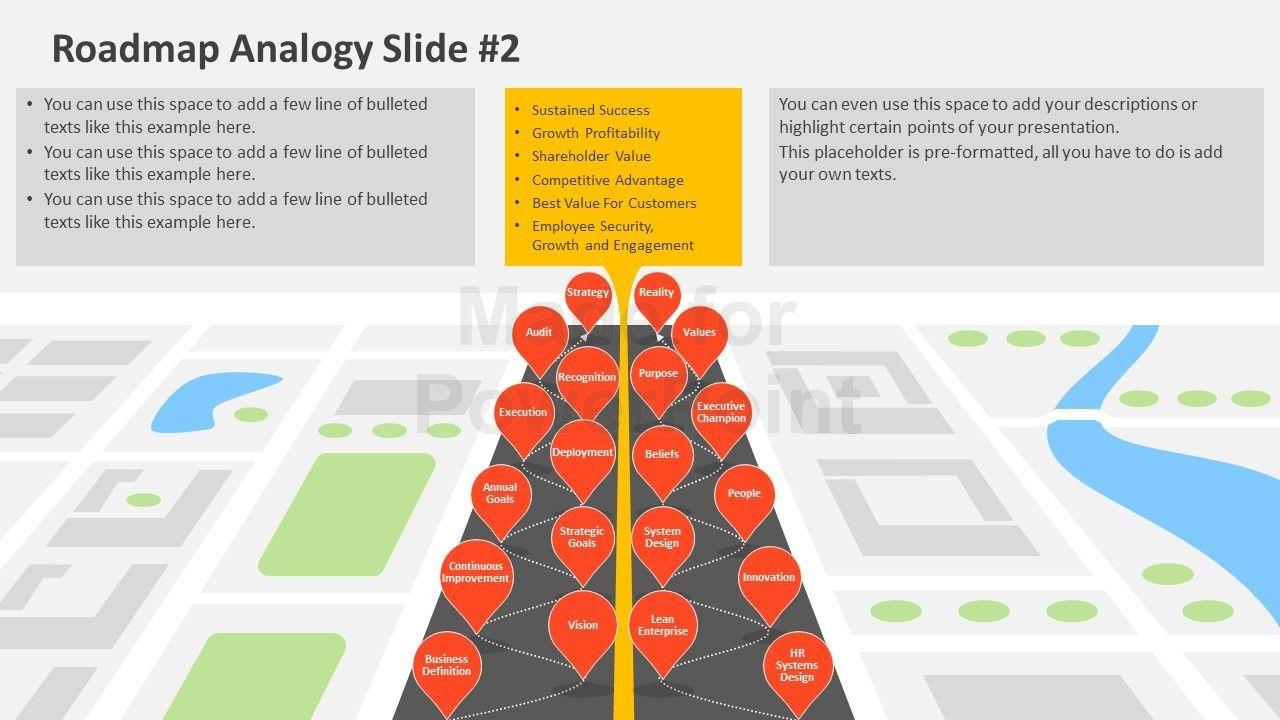 Roadmap Analogy (2) (Dengan gambar)