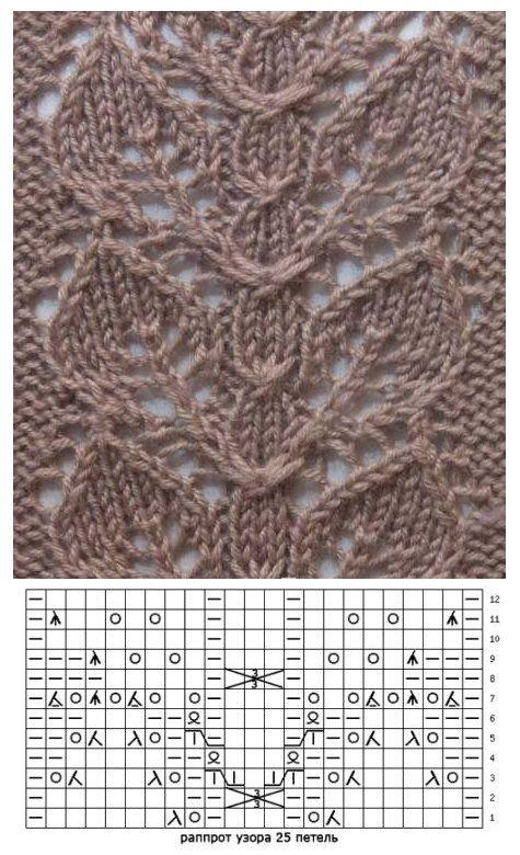 Lace knitting | Vzorci - štrikanje | Pinterest | Strickmuster ...