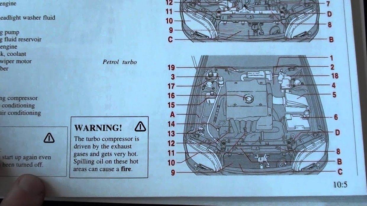 Volvo S4 Engine Parts Diagram