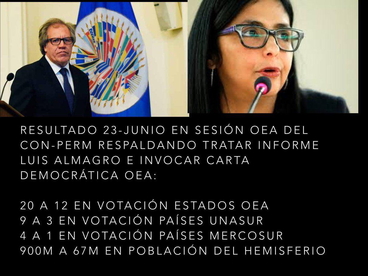 @DrodriguezVen : RT @rhm1947: Ramos Allup: Lo de la OEA ayer fue un fffRRRaude. Mañana presento pruebas #VictoriaDiplomatica https://t.co/jYhysXAh5j