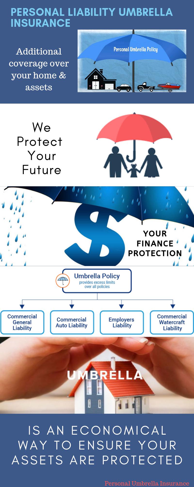 Personal Liability Umbrella Insurance Umbrella insurance