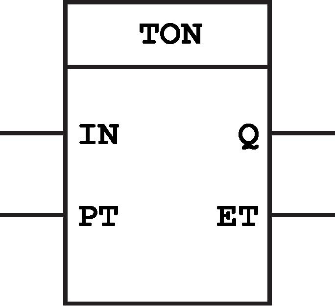 On Delay Timer Ton Function Block Function Diagram Programming Tutorial Block Diagram