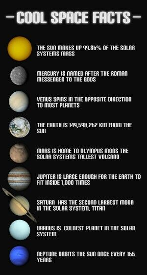 Planets | Space facts, Space science