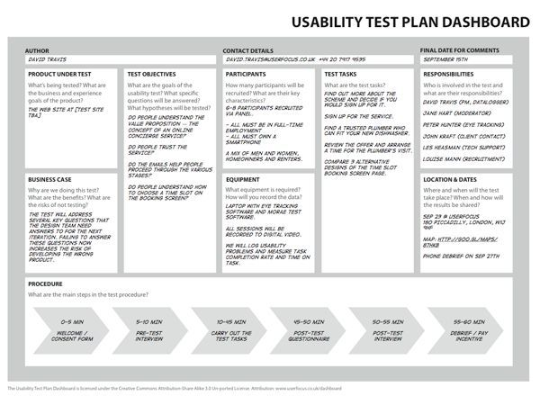 Usability Test Plan Dashboard Whole Test Setup On One Page The Ux