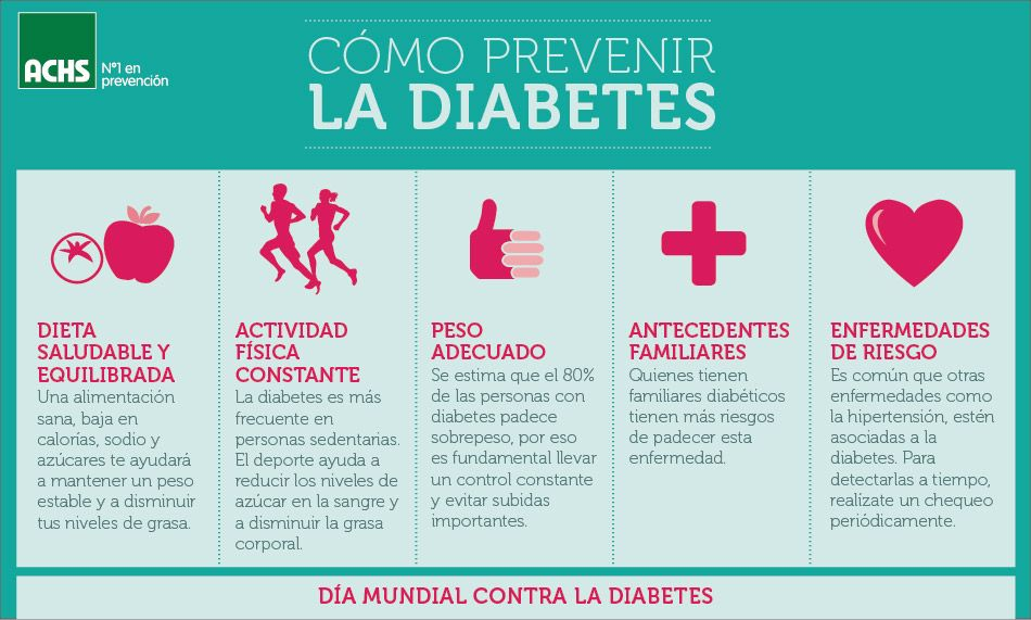 ¿Cuáles son los riesgos para la salud de la diabetes?