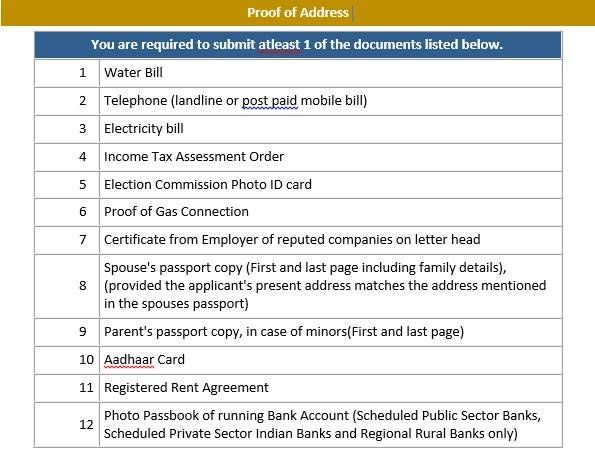 proof documents required for pan card NEWS Pinterest - proof of income letter