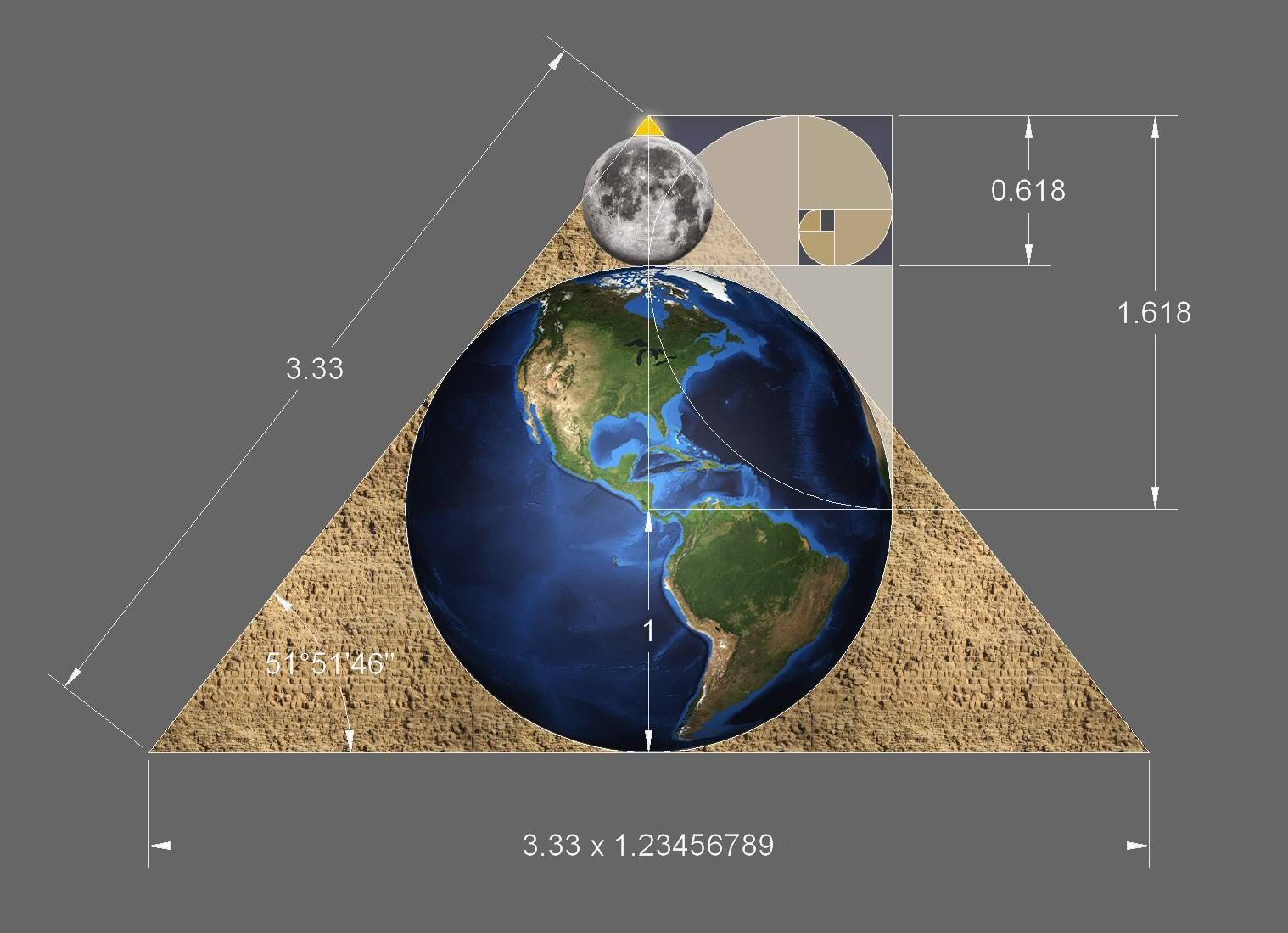 relationship between pyramids and stars