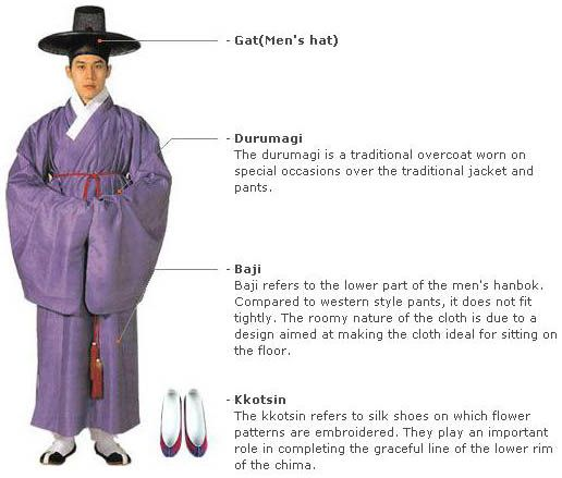 clothing and costumes in a korean Traditional korean clothing has its roots extending back at least as far as the three kingdoms period (57 bc - 668 ad), as evidenced by wall paintings in tombs dating from this period.