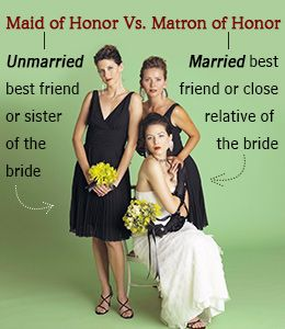 Simplified The Difference Between Maid Of Honor And Matron Of Honor