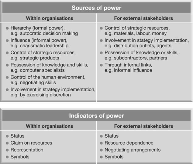"""stakeholder theory google What is stakeholder theory much has been written about the stakeholder theory, including a book by r edward freeman – strategic management: a stakeholder approach and stakeholder theory and organizational efforts by robert phiilips in freeman's book, stakeholder theory is described as """"addressing morals and values in managing an organization, from every stakeholder interest or."""