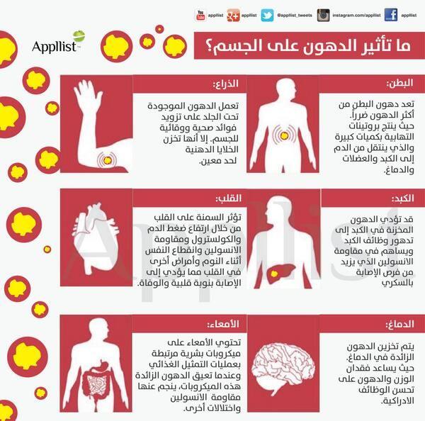 ابليست بالعربية On Twitter How To Stay Healthy Health Lifestyle Health And Beauty Tips