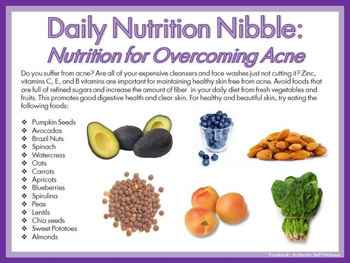 Image result for food good to avoid acne