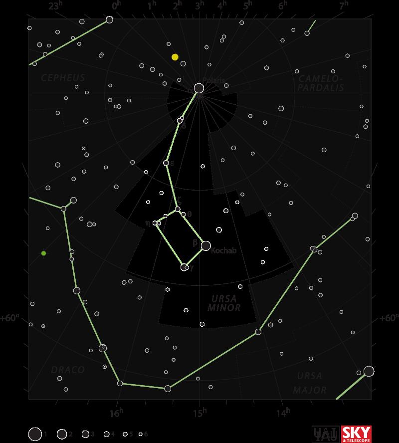 Polaris wikipedia the north star the brightness star in ursae polaris wikipedia the north star the brightness star in ursae minor aka little ccuart Gallery