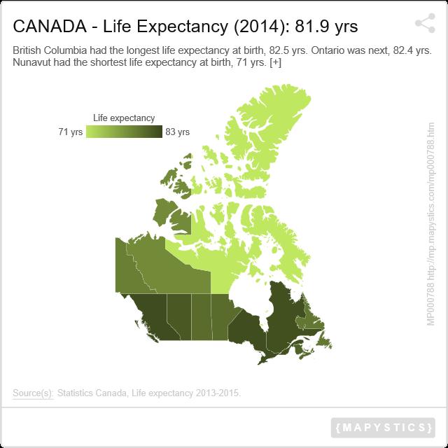 Canada Life Expectancy 2014 81 9 Yrs Life Life Expectancy Canada