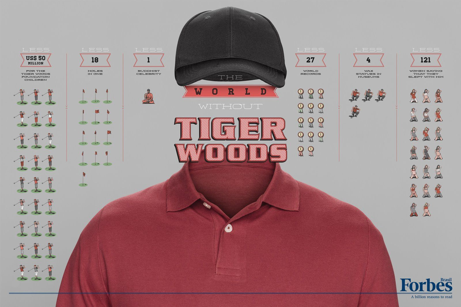 The world without Tiger Woods