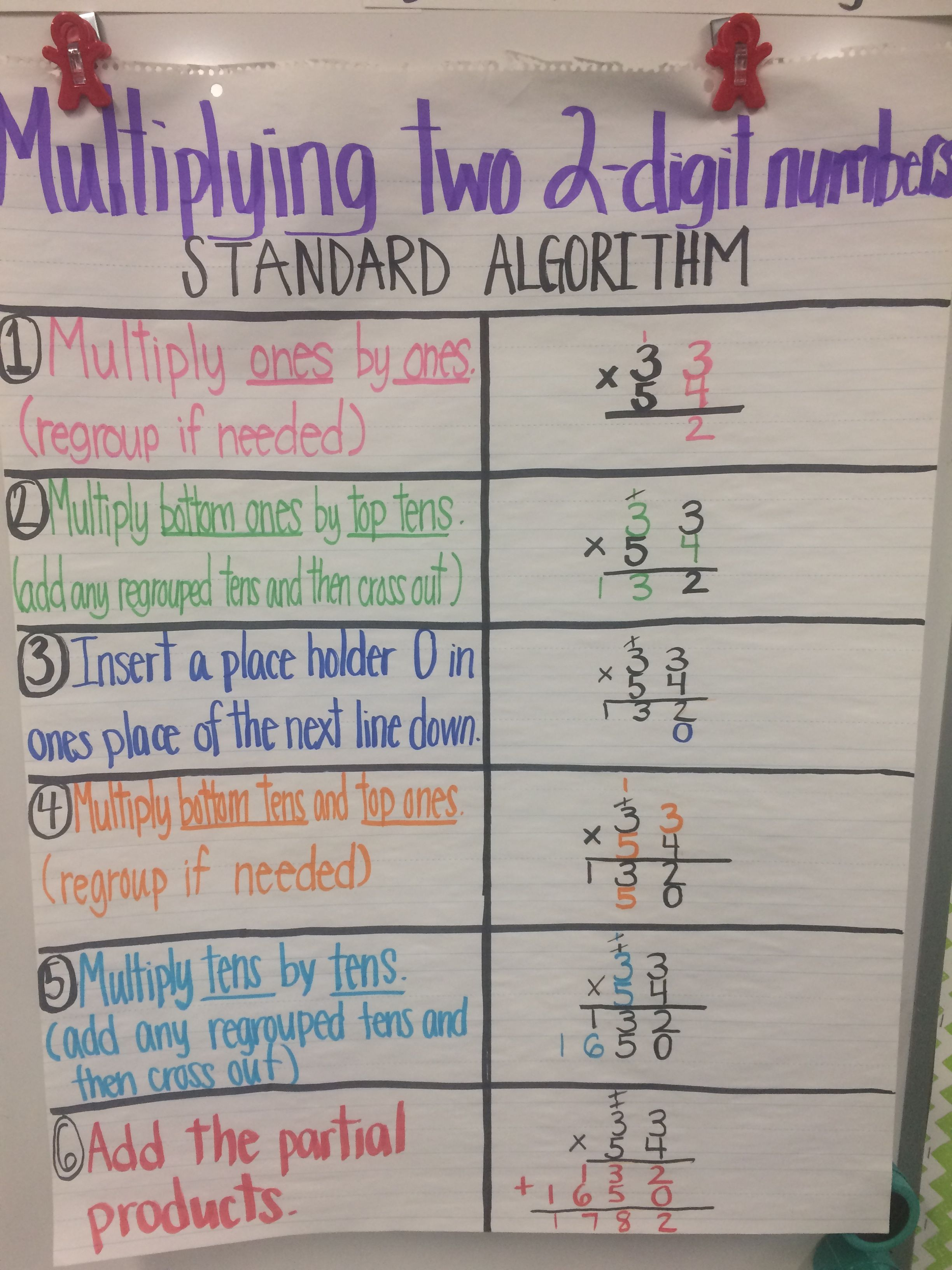 Multiplying 2 Digit By 2 Digit Numbers Anchor Chart