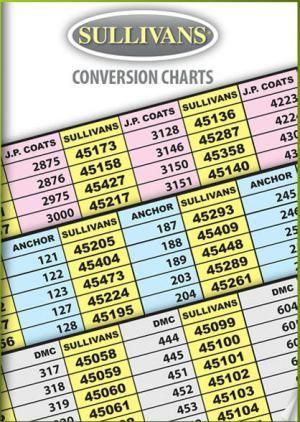 Conversion Chart Broderies Pinterest Chart, Embroidery and