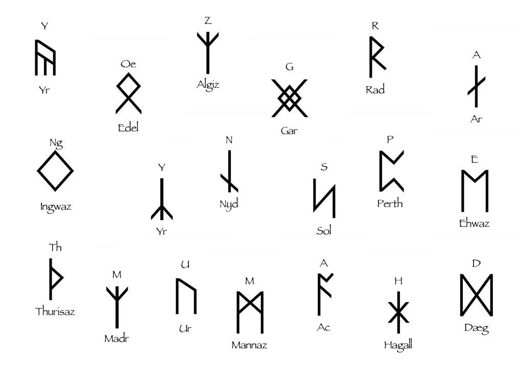 The Evolution Of The Runic Alphabets Elder Futhark Anglo Saxon Futhorc And Younger Futhark Runes Younger Futhark Elder Futhark Runes
